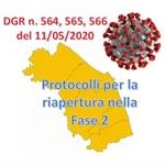 Protocolli per la riapertura di attività economiche ed altri servizi nella Fase 2 della pandemia da COVID-19