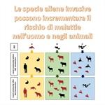 Specie aliene invasive e rischio di malattie infettive