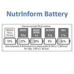NutrInform Battery: presentazione e condizioni di utilizzo del nuovo logo nutrizionale facoltativo